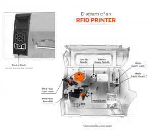diagrama-impresora-de-etiquetas